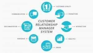 客戶關係管理系統 5