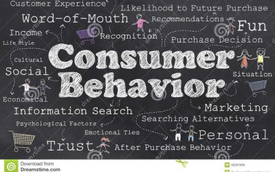 5 Consumption Behavior Concluded in 2018