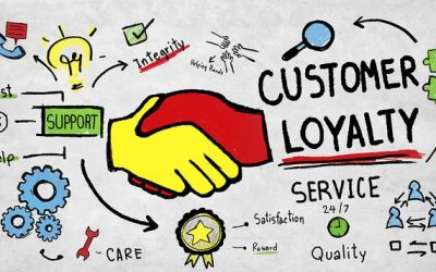 How Loyalty App Help your Business?