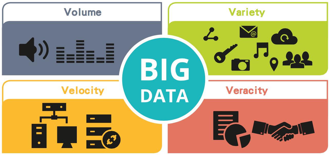大數據和數據分析總收入將高達2600億美元