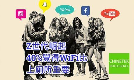 Z世代崛起,40%覺得WiFi比上廁所重要