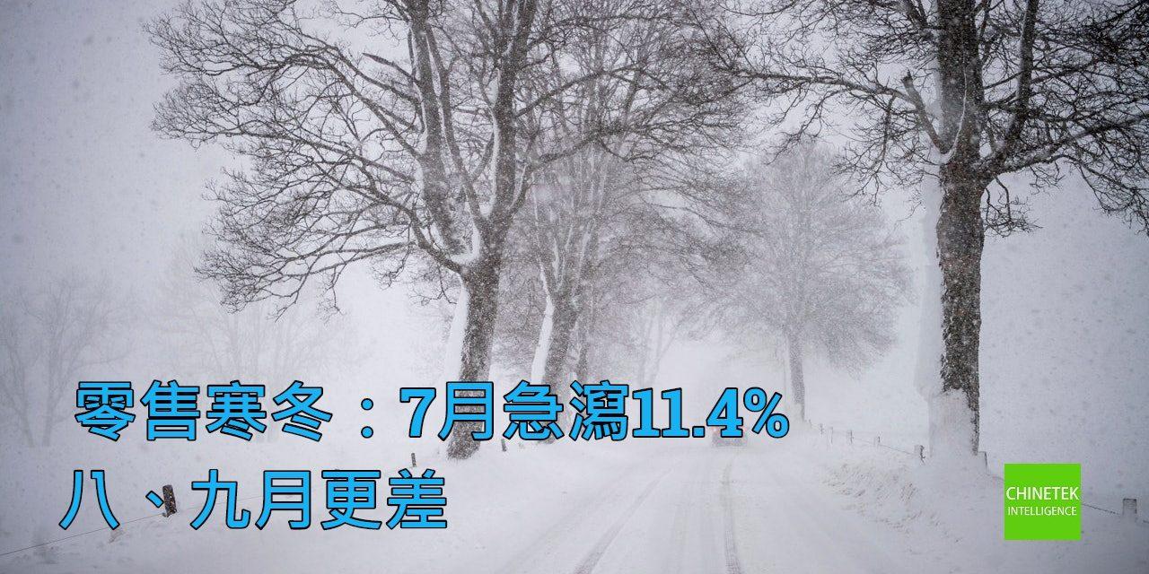 零售寒冬:7月急瀉11.4%,8、9月更差